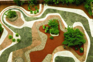 Architettura dei giardini, Architettura dei giardini